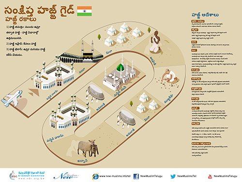సంక్షిప్త హజ్జ్ గైడ్ (A Brief Guide to Hajj in Telugu)