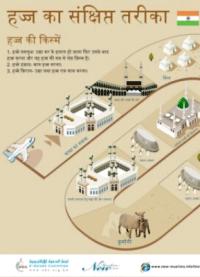 हज्ज का संक्षिप्त तरीका (A Brief Guide to Hajj in Hindi)
