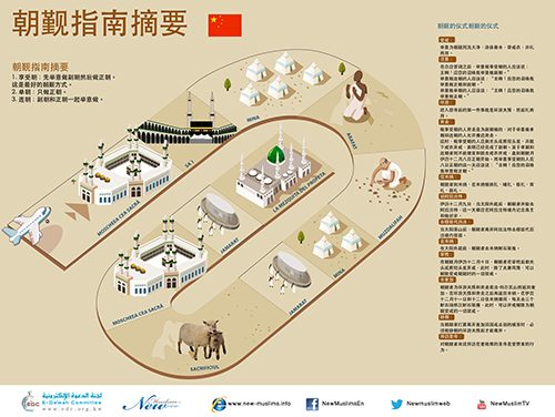 朝觐指南摘要  (A Brief Guide to Hajj in Chinese)